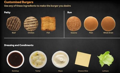 <シンガポール旅行その3>ラム肉のハンバーガーを「バーガーアップ」で食べてきた!